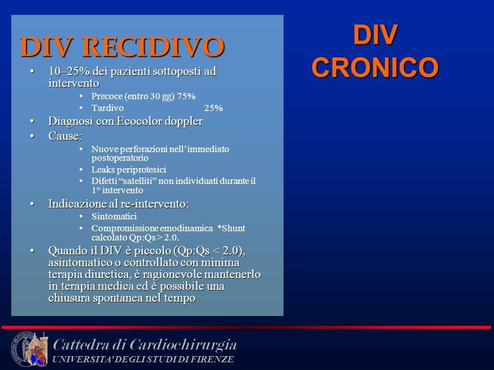 Cattedra di Cardiochirurgia UNIVERSITA DEGLI STUDI DI FIRENZE DIV RECIDIVO 10–25% dei pazienti sottoposti ad intervento10–25% dei pazienti sottoposti