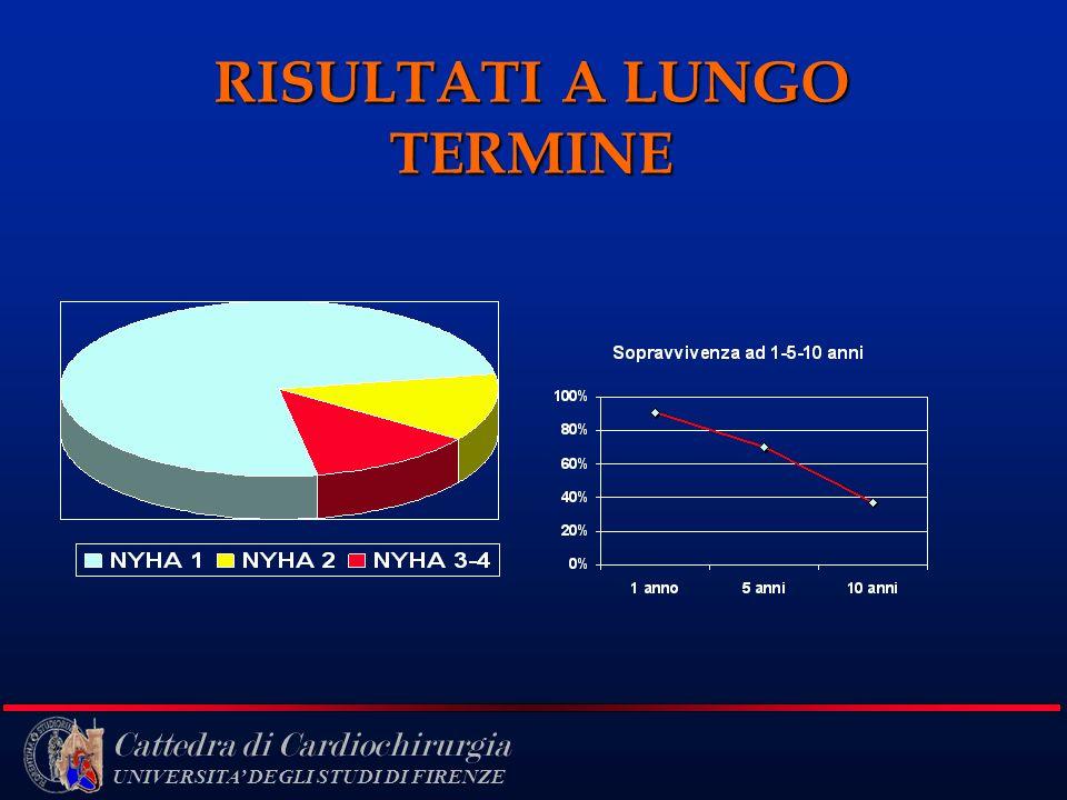 Cattedra di Cardiochirurgia UNIVERSITA DEGLI STUDI DI FIRENZE RISULTATI A LUNGO TERMINE