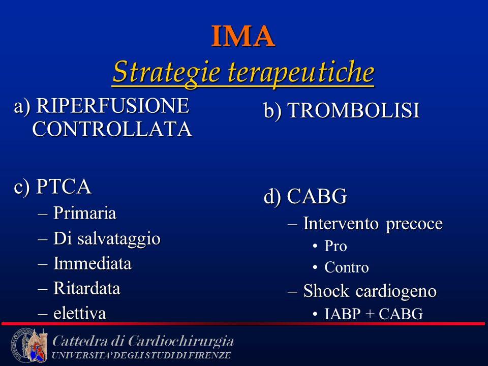 Cattedra di Cardiochirurgia UNIVERSITA DEGLI STUDI DI FIRENZE IMA Indicazioni durgenza al CABG in base al quadro sintomatologico Infarto miocardico acuto evolvente o complicatoInfarto miocardico acuto evolvente o complicato Shock cardiogenoShock cardiogeno Angina instabileAngina instabile Failed PTCAFailed PTCA