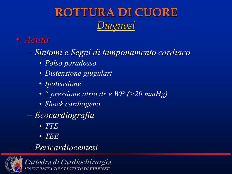 Cattedra di Cardiochirurgia UNIVERSITA DEGLI STUDI DI FIRENZE ROTTURA DI CUORE Diagnosi AcutaAcuta –Sintomi e Segni di tamponamento cardiaco Polso par