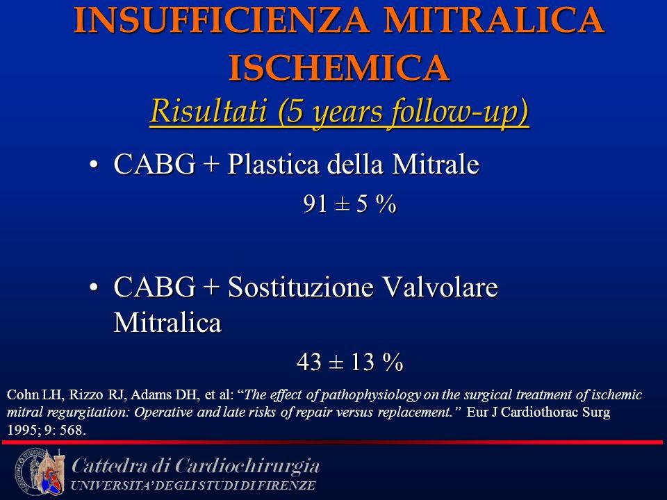 Cattedra di Cardiochirurgia UNIVERSITA DEGLI STUDI DI FIRENZE INSUFFICIENZA MITRALICA ISCHEMICA Risultati (5 years follow-up) CABG + Plastica della Mi