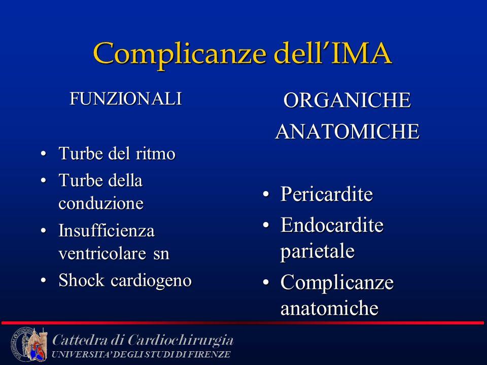 Cattedra di Cardiochirurgia UNIVERSITA DEGLI STUDI DI FIRENZE Complicanze dell IMA PRECOCI TARDIVE ROTTURA SETTO INTERVENTRICOLARE ROTTURA DI PARETE LIBERA PAPILLAREISCHEMICO (insuff.