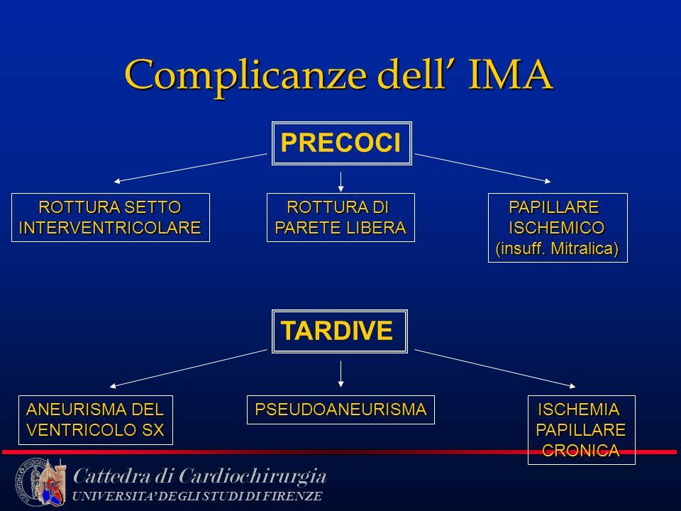 Cattedra di Cardiochirurgia UNIVERSITA DEGLI STUDI DI FIRENZE REOPERATIVE VALVE SURGERY DETERMINANTI TROMBOEMBOLIA / TROMBOSI VALVOLARE STENTLESSSTENTLESS –Bassa incidenza (anticoag.