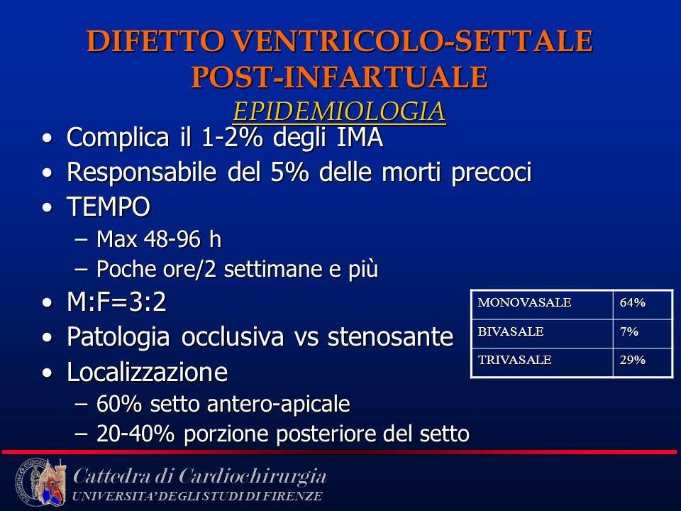 Cattedra di Cardiochirurgia UNIVERSITA DEGLI STUDI DI FIRENZE DIFETTO VENTRICOLO-SETTALE POST-INFARTUALE EPIDEMIOLOGIA Complica il 1-2% degli IMACompl