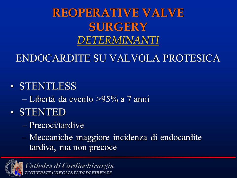 Cattedra di Cardiochirurgia UNIVERSITA DEGLI STUDI DI FIRENZE REOPERATIVE VALVE SURGERY DETERMINANTI ENDOCARDITE SU VALVOLA PROTESICA STENTLESSSTENTLE