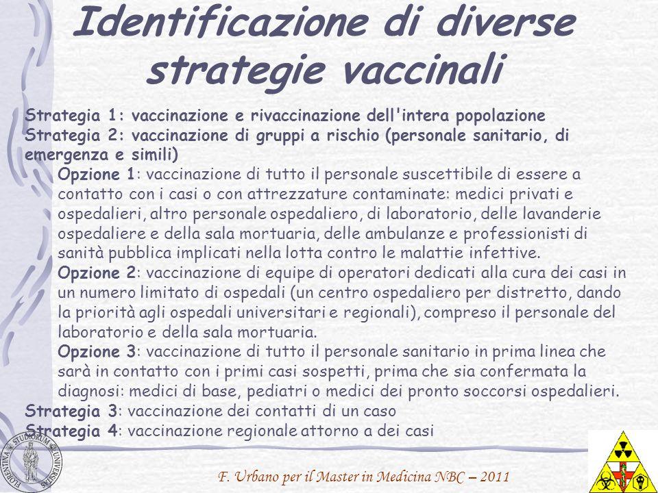 F. Urbano per il Master in Medicina NBC – 2011 Strategia 1: vaccinazione e rivaccinazione dell'intera popolazione Strategia 2: vaccinazione di gruppi