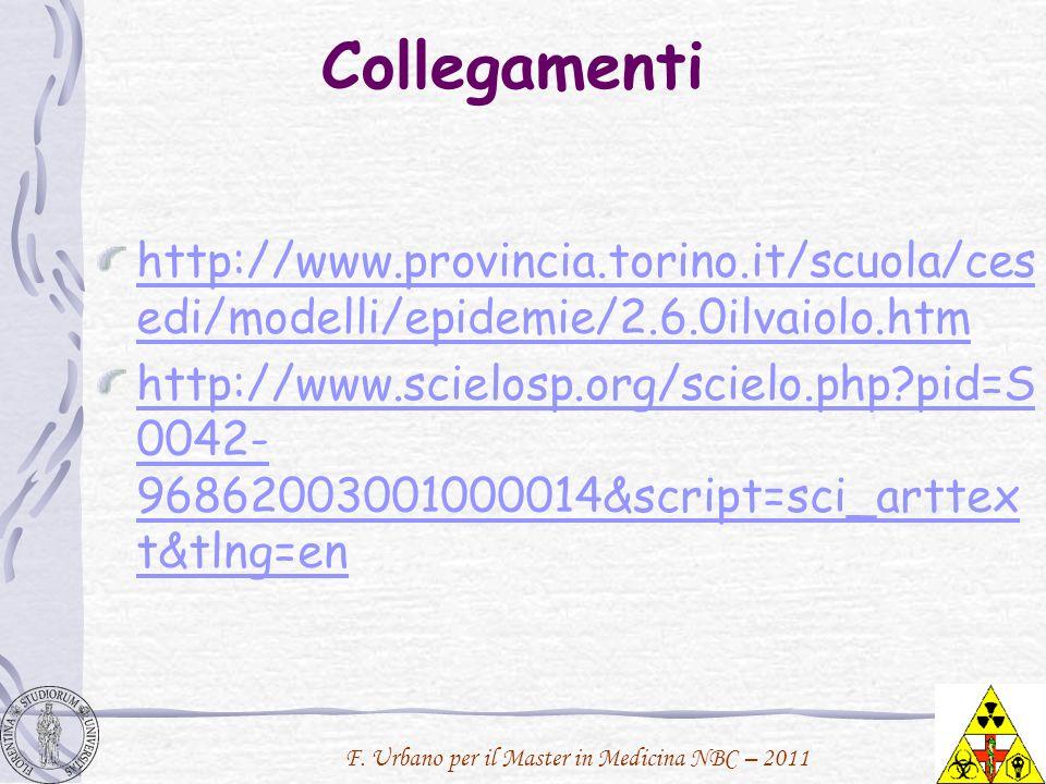 F. Urbano per il Master in Medicina NBC – 2011 Collegamenti http://www.provincia.torino.it/scuola/ces edi/modelli/epidemie/2.6.0ilvaiolo.htm http://ww