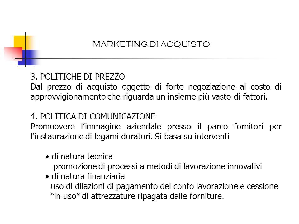 3. POLITICHE DI PREZZO Dal prezzo di acquisto oggetto di forte negoziazione al costo di approvvigionamento che riguarda un insieme più vasto di fattor