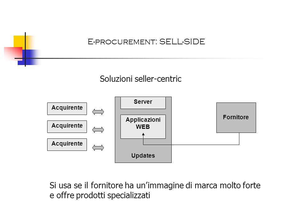 Acquirente Server Applicazioni WEB Updates Fornitore Soluzioni seller-centric E-procurement: SELL-SIDE Si usa se il fornitore ha unimmagine di marca m