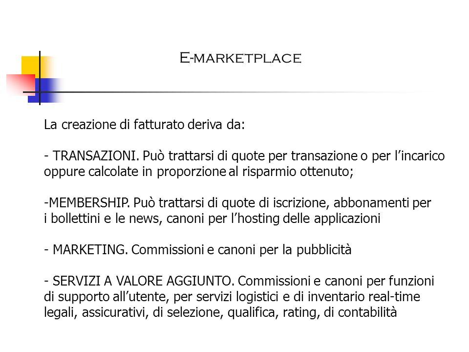 E-marketplace La creazione di fatturato deriva da: - TRANSAZIONI. Può trattarsi di quote per transazione o per lincarico oppure calcolate in proporzio