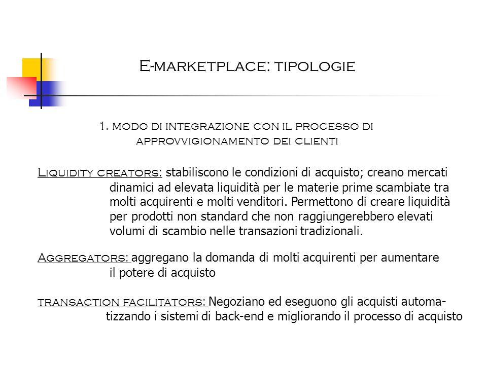 E-marketplace: tipologie Aggregators: aggregano la domanda di molti acquirenti per aumentare il potere di acquisto transaction facilitators: Negoziano