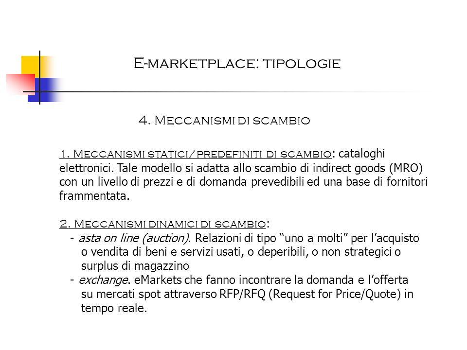 E-marketplace: tipologie 4. Meccanismi di scambio 1. Meccanismi statici/predefiniti di scambio : cataloghi elettronici. Tale modello si adatta allo sc