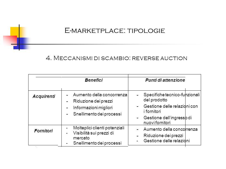 E-marketplace: tipologie 4. Meccanismi di scambio: reverse auction BeneficiPunti di attenzione Acquirenti - Aumento della concorrenza - Riduzione dei