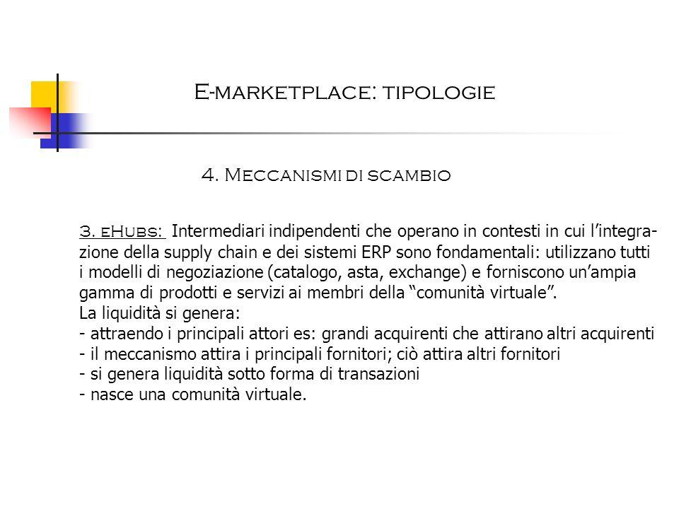 E-marketplace: tipologie 4. Meccanismi di scambio 3. eHubs: Intermediari indipendenti che operano in contesti in cui lintegra- zione della supply chai