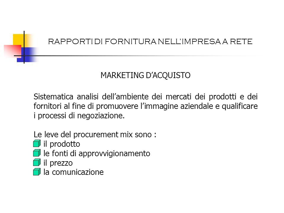RAPPORTI DI FORNITURA NELLIMPRESA A RETE MARKETING DACQUISTO Sistematica analisi dellambiente dei mercati dei prodotti e dei fornitori al fine di prom