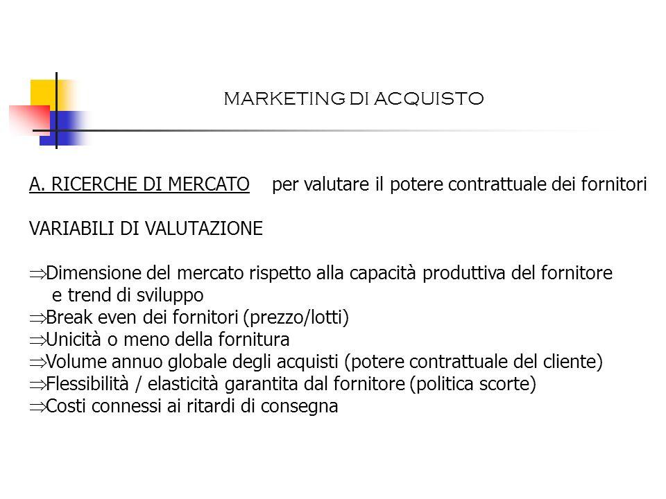 A. RICERCHE DI MERCATO per valutare il potere contrattuale dei fornitori VARIABILI DI VALUTAZIONE Dimensione del mercato rispetto alla capacità produt