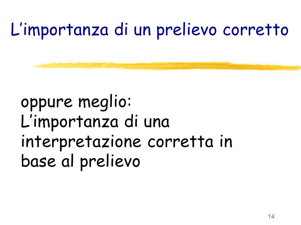 14 oppure meglio: Limportanza di una interpretazione corretta in base al prelievo Limportanza di un prelievo corretto