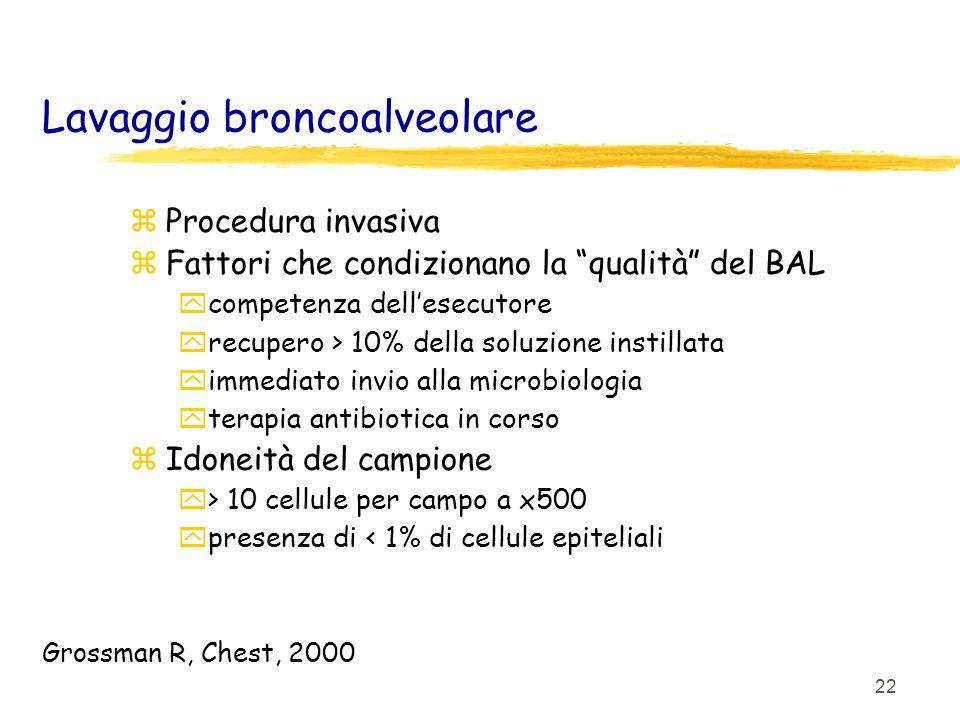 22 Lavaggio broncoalveolare zProcedura invasiva zFattori che condizionano la qualità del BAL ycompetenza dellesecutore yrecupero > 10% della soluzione
