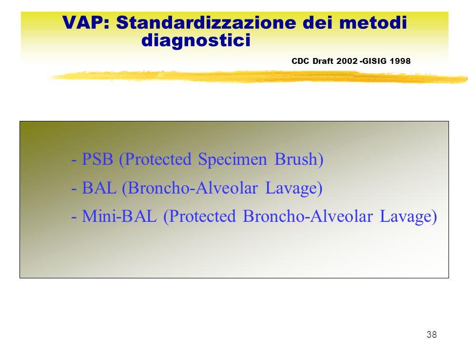 38 VAP: Standardizzazione dei metodi diagnostici CDC Draft 2002 -GISIG 1998 - PSB (Protected Specimen Brush) - BAL (Broncho-Alveolar Lavage) - Mini-BA