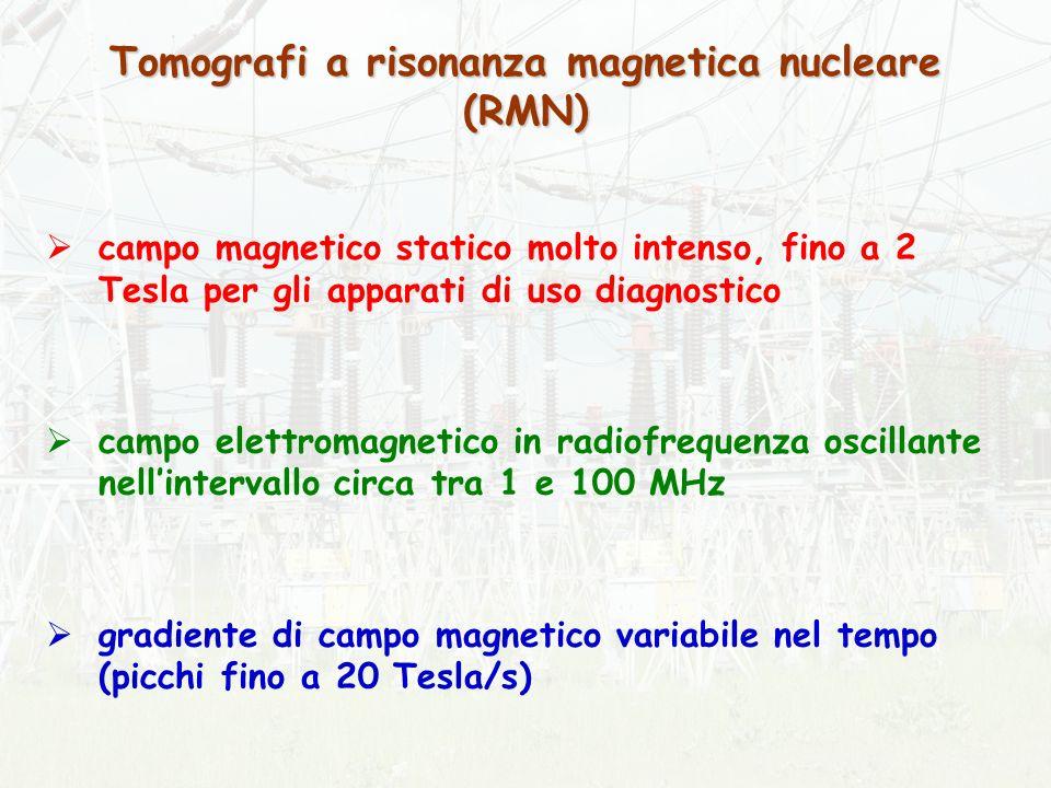 Tomografi a risonanza magnetica nucleare (RMN) campo magnetico statico molto intenso, fino a 2 Tesla per gli apparati di uso diagnostico campo elettromagnetico in radiofrequenza oscillante nellintervallo circa tra 1 e 100 MHz gradiente di campo magnetico variabile nel tempo (picchi fino a 20 Tesla/s)