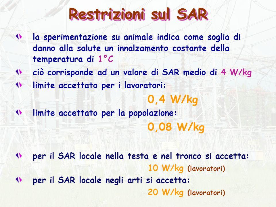 Restrizioni sul SAR la sperimentazione su animale indica come soglia di danno alla salute un innalzamento costante della temperatura di 1°C ciò corrisponde ad un valore di SAR medio di 4 W/kg limite accettato per i lavoratori: 0,4 W/kg limite accettato per la popolazione: 0,08 W/kg per il SAR locale nella testa e nel tronco si accetta: 10 W/kg (lavoratori) per il SAR locale negli arti si accetta: 20 W/kg (lavoratori)