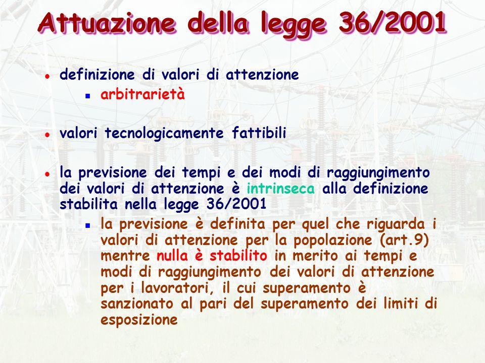 Attuazione della legge 36/2001 l definizione di valori di attenzione n arbitrarietà l valori tecnologicamente fattibili l la previsione dei tempi e dei modi di raggiungimento dei valori di attenzione è intrinseca alla definizione stabilita nella legge 36/2001 n la previsione è definita per quel che riguarda i valori di attenzione per la popolazione (art.9) mentre nulla è stabilito in merito ai tempi e modi di raggiungimento dei valori di attenzione per i lavoratori, il cui superamento è sanzionato al pari del superamento dei limiti di esposizione