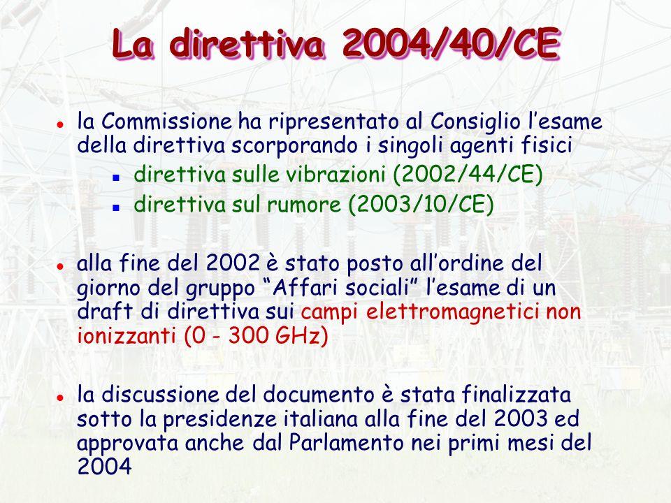 La direttiva 2004/40/CE l la Commissione ha ripresentato al Consiglio lesame della direttiva scorporando i singoli agenti fisici n direttiva sulle vibrazioni (2002/44/CE) n direttiva sul rumore (2003/10/CE) l alla fine del 2002 è stato posto allordine del giorno del gruppo Affari sociali lesame di un draft di direttiva sui campi elettromagnetici non ionizzanti (0 - 300 GHz) l la discussione del documento è stata finalizzata sotto la presidenze italiana alla fine del 2003 ed approvata anche dal Parlamento nei primi mesi del 2004
