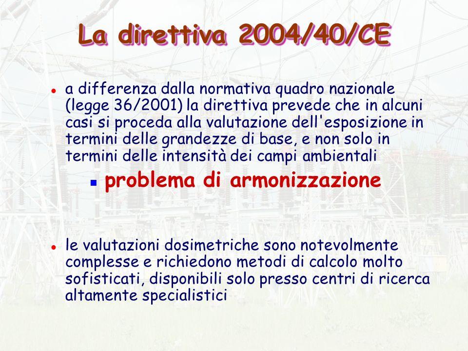 La direttiva 2004/40/CE l a differenza dalla normativa quadro nazionale (legge 36/2001) la direttiva prevede che in alcuni casi si proceda alla valutazione dell esposizione in termini delle grandezze di base, e non solo in termini delle intensità dei campi ambientali n problema di armonizzazione l le valutazioni dosimetriche sono notevolmente complesse e richiedono metodi di calcolo molto sofisticati, disponibili solo presso centri di ricerca altamente specialistici