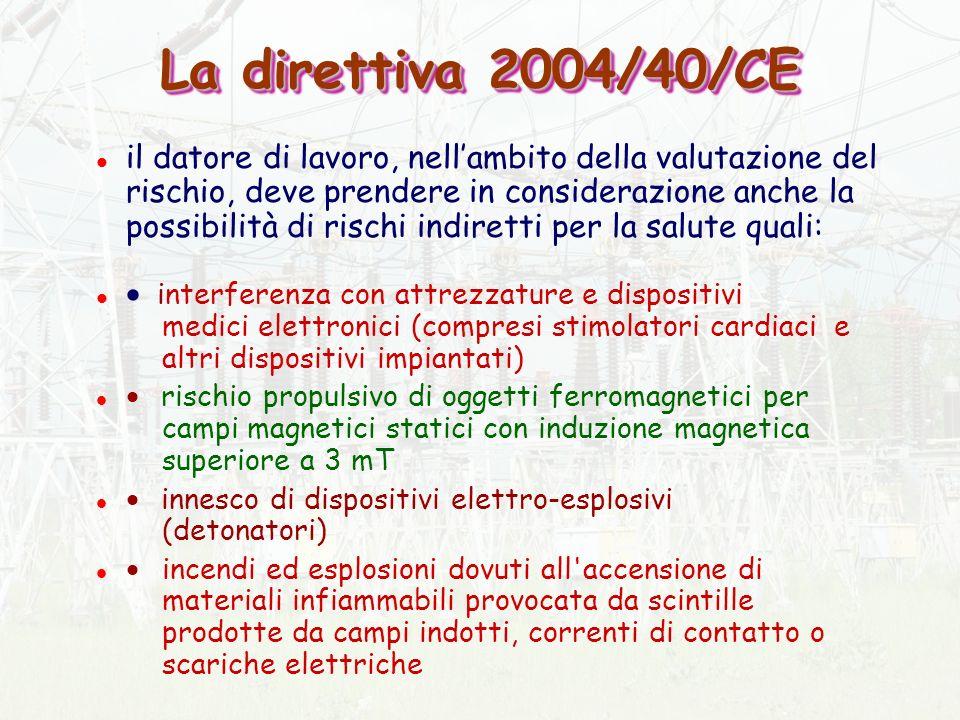 La direttiva 2004/40/CE l il datore di lavoro, nellambito della valutazione del rischio, deve prendere in considerazione anche la possibilità di rischi indiretti per la salute quali: interferenza con attrezzature e dispositivi medici elettronici (compresi stimolatori cardiaci e altri dispositivi impiantati) rischio propulsivo di oggetti ferromagnetici per campi magnetici statici con induzione magnetica superiore a 3 mT innesco di dispositivi elettro-esplosivi (detonatori) incendi ed esplosioni dovuti all accensione di materiali infiammabili provocata da scintille prodotte da campi indotti, correnti di contatto o scariche elettriche