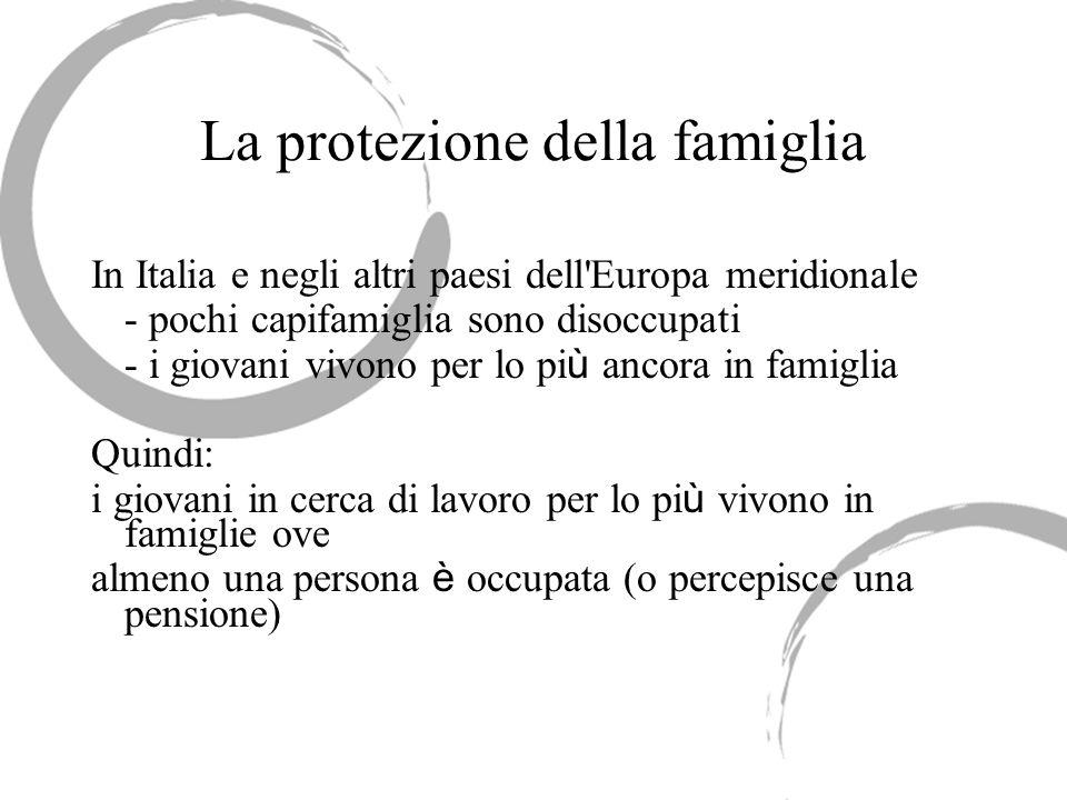 La protezione della famiglia In Italia e negli altri paesi dell'Europa meridionale - pochi capifamiglia sono disoccupati - i giovani vivono per lo pi