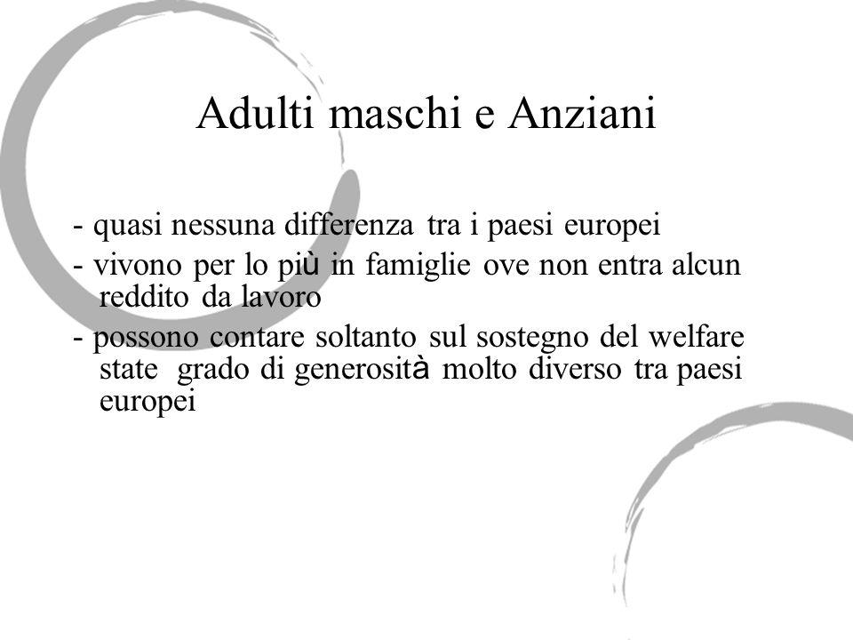 Adulti maschi e Anziani - quasi nessuna differenza tra i paesi europei - vivono per lo pi ù in famiglie ove non entra alcun reddito da lavoro - posson