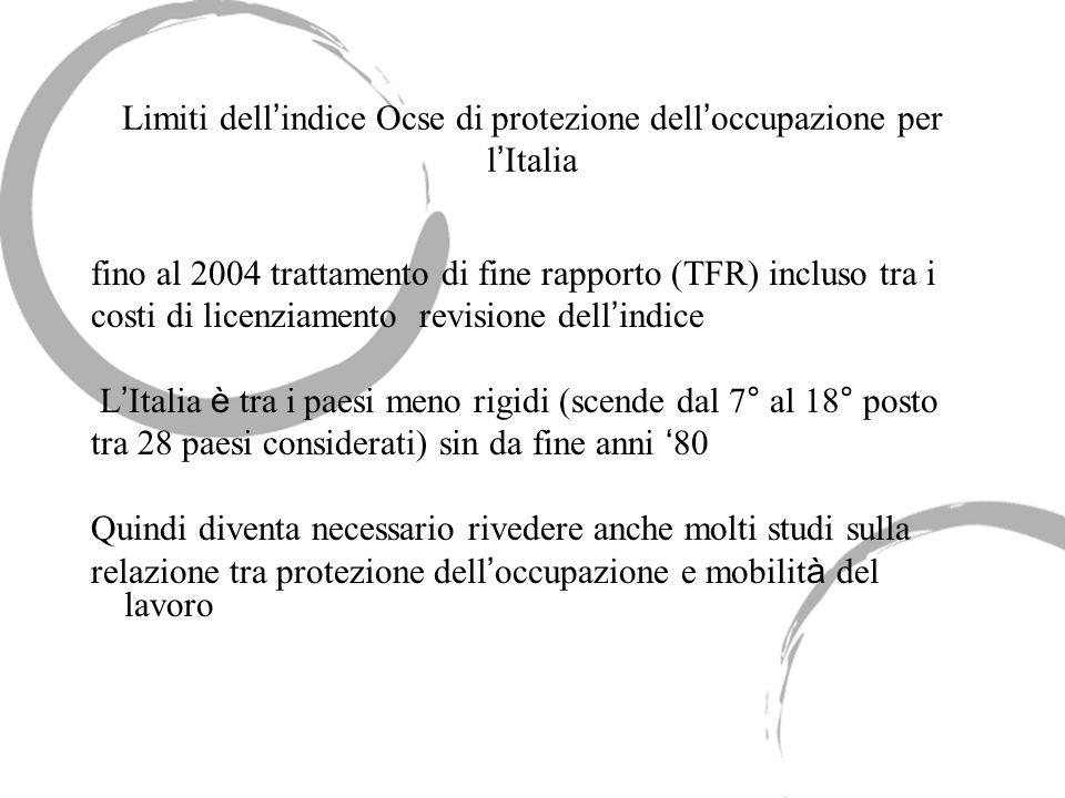 Limiti dell indice Ocse di protezione dell occupazione per l Italia fino al 2004 trattamento di fine rapporto (TFR) incluso tra i costi di licenziamen