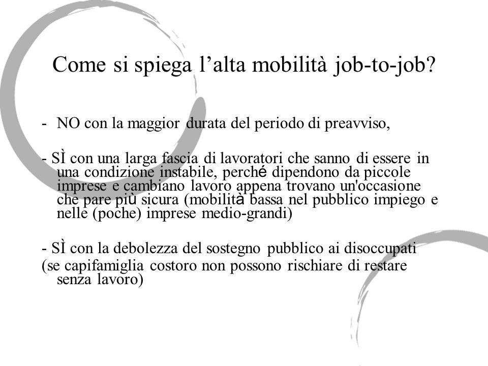 Come si spiega lalta mobilità job-to-job? -NO con la maggior durata del periodo di preavviso, - SÌ con una larga fascia di lavoratori che sanno di ess
