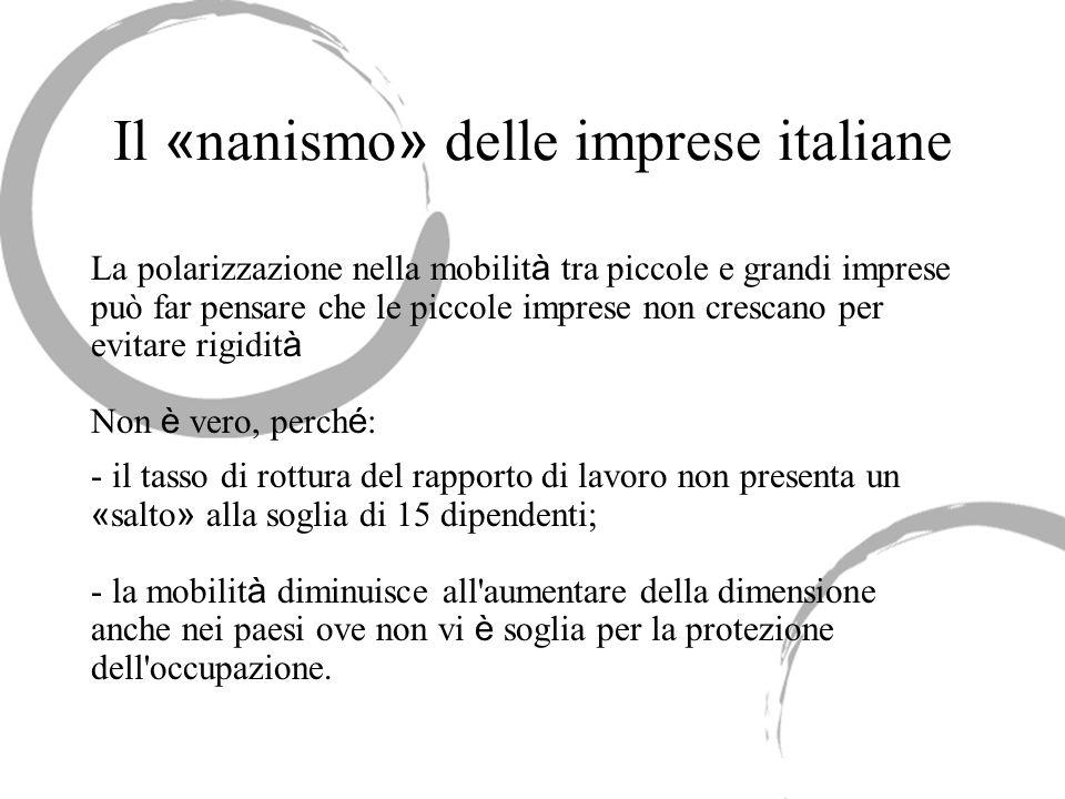 Il « nanismo » delle imprese italiane La polarizzazione nella mobilit à tra piccole e grandi imprese può far pensare che le piccole imprese non cresca