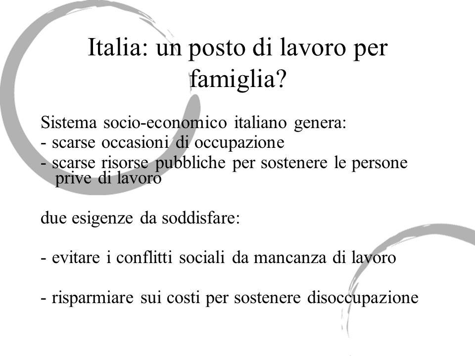 Italia: un posto di lavoro per famiglia? Sistema socio-economico italiano genera: - scarse occasioni di occupazione - scarse risorse pubbliche per sos
