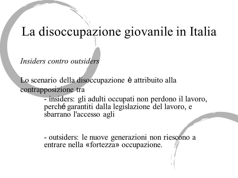 La disoccupazione giovanile in Italia Insiders contro outsiders Lo scenario della disoccupazione è attribuito alla contrapposizione tra - insiders: gl