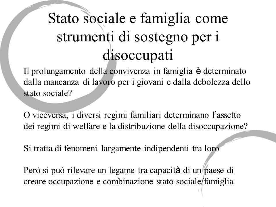 Stato sociale e famiglia come strumenti di sostegno per i disoccupati Il prolungamento della convivenza in famiglia è determinato dalla mancanza di la