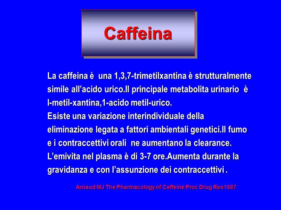 CaffeinaCaffeina La caffeina è una 1,3,7-trimetilxantina è strutturalmente simile allacido urico.Il principale metabolita urinario è l-metil-xantina,1-acido metil-urico.