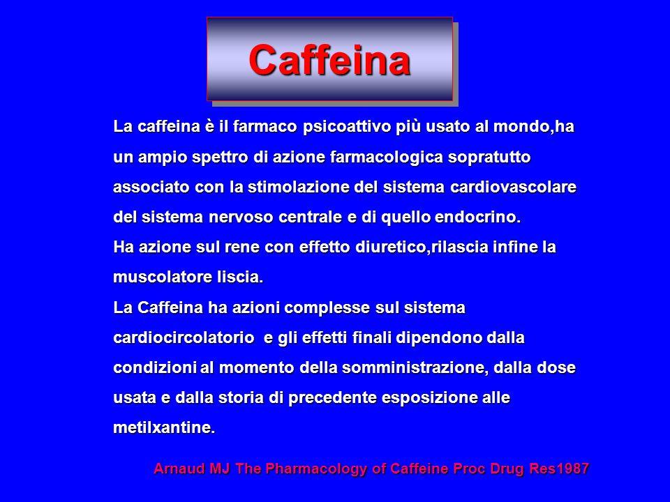 CaffeinaCaffeina La caffeina è il farmaco psicoattivo più usato al mondo,ha un ampio spettro di azione farmacologica sopratutto associato con la stimolazione del sistema cardiovascolare del sistema nervoso centrale e di quello endocrino.