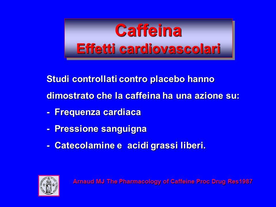 Caffeina Effetti cardiovascolari Studi controllati contro placebo hanno dimostrato che la caffeina ha una azione su: - Frequenza cardiaca - Pressione sanguigna - Catecolamine e acidi grassi liberi.