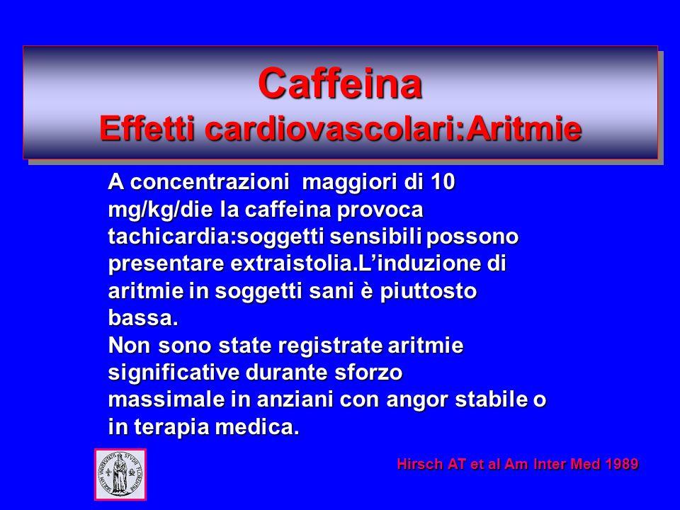 Caffeina Effetti cardiovascolari:Aritmie A concentrazioni maggiori di 10 mg/kg/die la caffeina provoca tachicardia:soggetti sensibili possono presentare extraistolia.Linduzione di aritmie in soggetti sani è piuttosto bassa.