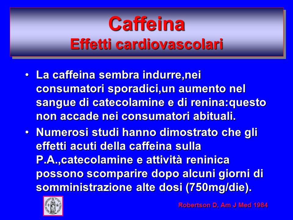 La caffeina sembra indurre,nei consumatori sporadici,un aumento nel sangue di catecolamine e di renina:questo non accade nei consumatori abituali.La caffeina sembra indurre,nei consumatori sporadici,un aumento nel sangue di catecolamine e di renina:questo non accade nei consumatori abituali.
