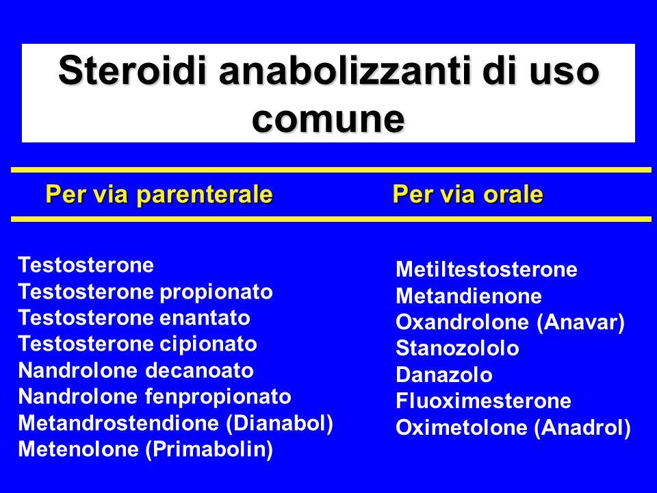 Steroidi anabolizzanti di uso comune Per via parenterale Per via orale Testosterone Testosterone propionato Testosterone enantato Testosterone cipionato Nandrolone decanoato Nandrolone fenpropionato Metandrostendione (Dianabol) Metenolone (Primabolin) Metiltestosterone Metandienone Oxandrolone (Anavar) Stanozololo Danazolo Fluoximesterone Oximetolone (Anadrol)