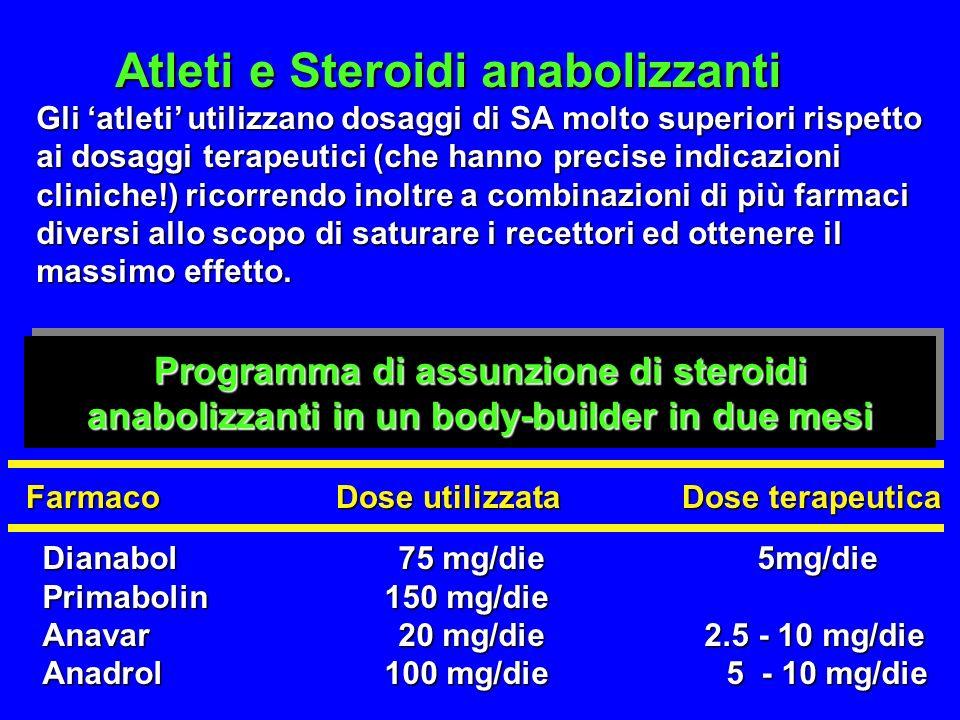 Programma di assunzione di steroidi anabolizzanti in un body-builder in due mesi Farmaco Dose utilizzata Dose terapeutica Dianabol 75 mg/die 5mg/die Primabolin 150 mg/die Anavar 20 mg/die 2.5 - 10 mg/die Anadrol 100 mg/die 5 - 10 mg/die Atleti e Steroidi anabolizzanti Atleti e Steroidi anabolizzanti Gli atleti utilizzano dosaggi di SA molto superiori rispetto ai dosaggi terapeutici (che hanno precise indicazioni cliniche!) ricorrendo inoltre a combinazioni di più farmaci diversi allo scopo di saturare i recettori ed ottenere il massimo effetto.