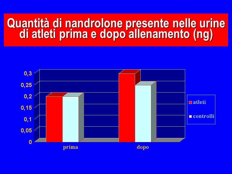 Quantità di nandrolone presente nelle urine di atleti prima e dopo allenamento (ng)