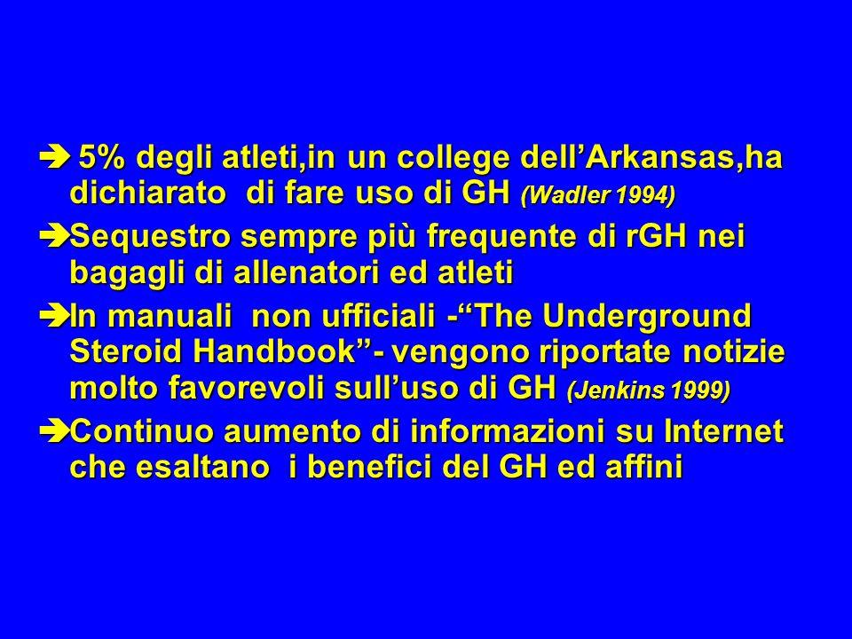 5% degli atleti,in un college dellArkansas,ha dichiarato di fare uso di GH (Wadler 1994) 5% degli atleti,in un college dellArkansas,ha dichiarato di fare uso di GH (Wadler 1994) Sequestro sempre più frequente di rGH nei bagagli di allenatori ed atleti Sequestro sempre più frequente di rGH nei bagagli di allenatori ed atleti In manuali non ufficiali -The Underground Steroid Handbook- vengono riportate notizie molto favorevoli sulluso di GH (Jenkins 1999) In manuali non ufficiali -The Underground Steroid Handbook- vengono riportate notizie molto favorevoli sulluso di GH (Jenkins 1999) Continuo aumento di informazioni su Internet che esaltano i benefici del GH ed affini Continuo aumento di informazioni su Internet che esaltano i benefici del GH ed affini