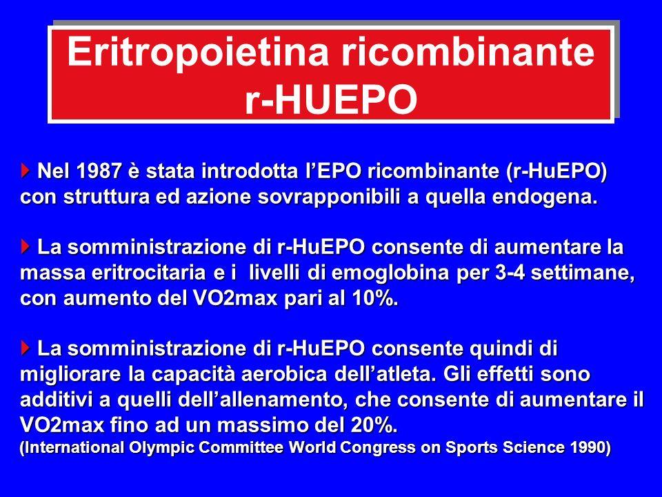 Eritropoietina ricombinante r-HUEPO Nel 1987 è stata introdotta lEPO ricombinante (r-HuEPO) Nel 1987 è stata introdotta lEPO ricombinante (r-HuEPO) con struttura ed azione sovrapponibili a quella endogena.