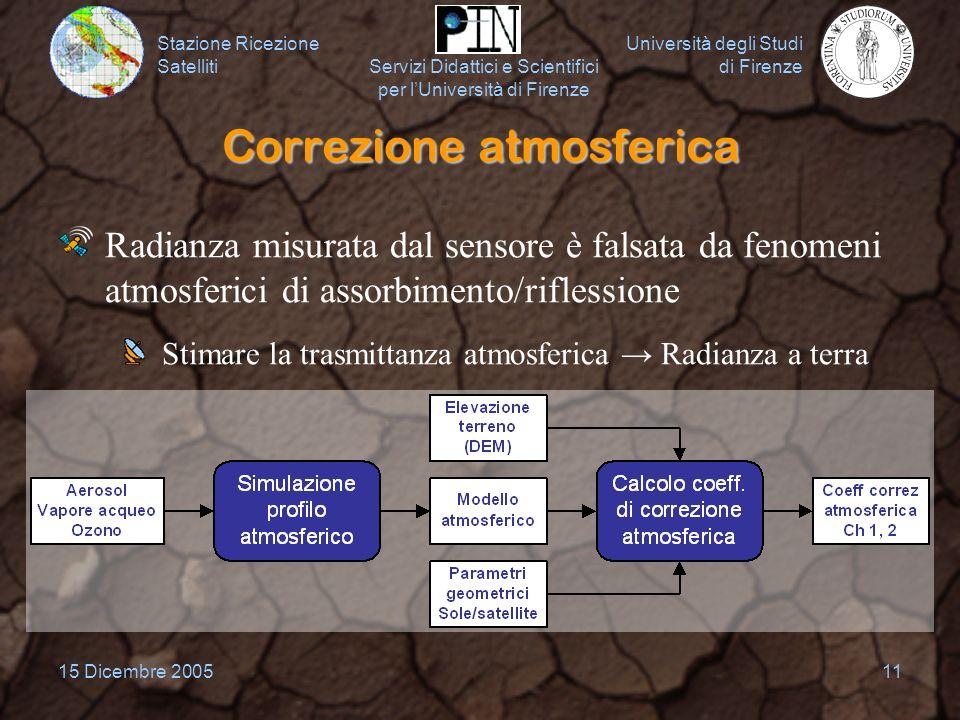 Stazione Ricezione Satelliti Università degli Studi di Firenze Servizi Didattici e Scientifici per lUniversità di Firenze 15 Dicembre 200511 Correzion