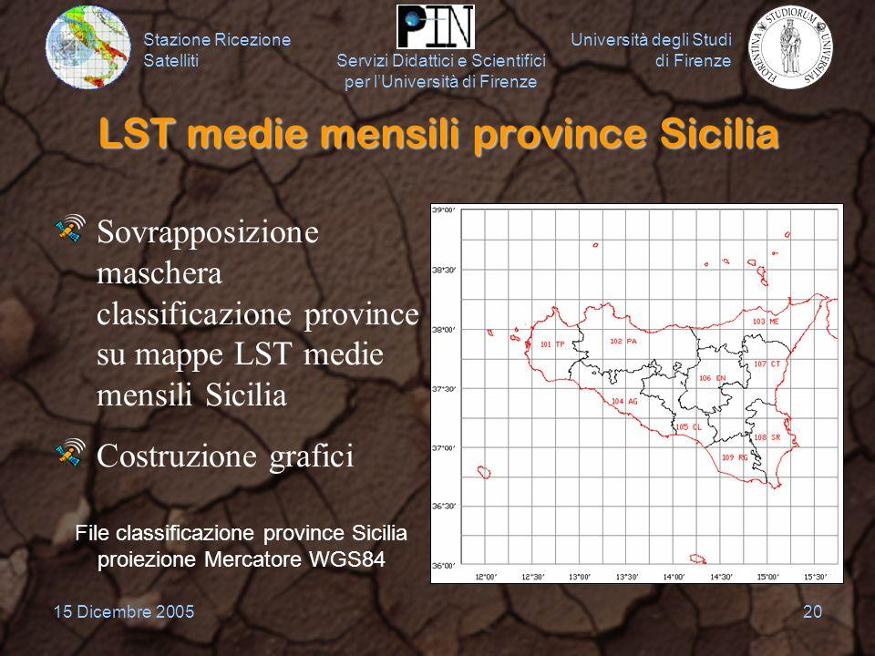 Stazione Ricezione Satelliti Università degli Studi di Firenze Servizi Didattici e Scientifici per lUniversità di Firenze 15 Dicembre 200520 LST medie
