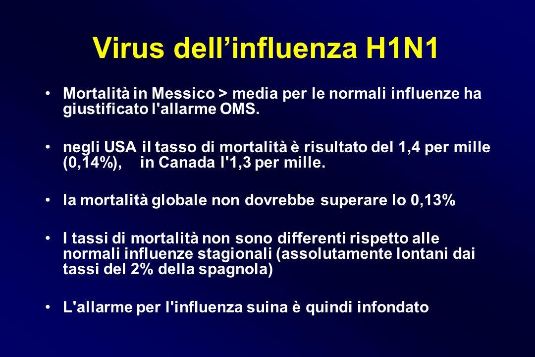 Virus dellinfluenza H1N1 Mortalità in Messico > media per le normali influenze ha giustificato l'allarme OMS. negli USA il tasso di mortalità è risult